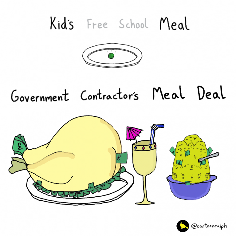 Read more about the article Government contractor's meal deal   The Canary