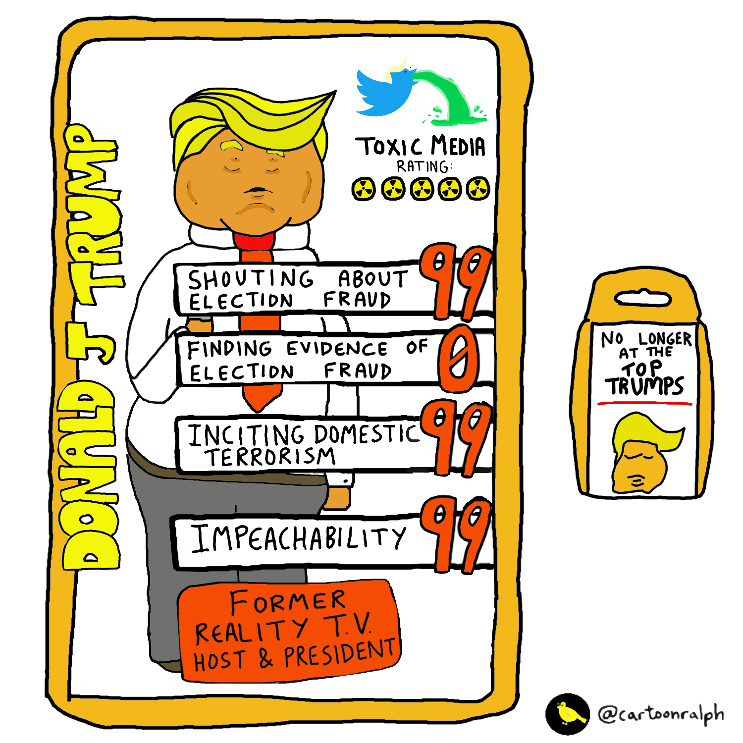 Read more about the article Trump's top for impeachability