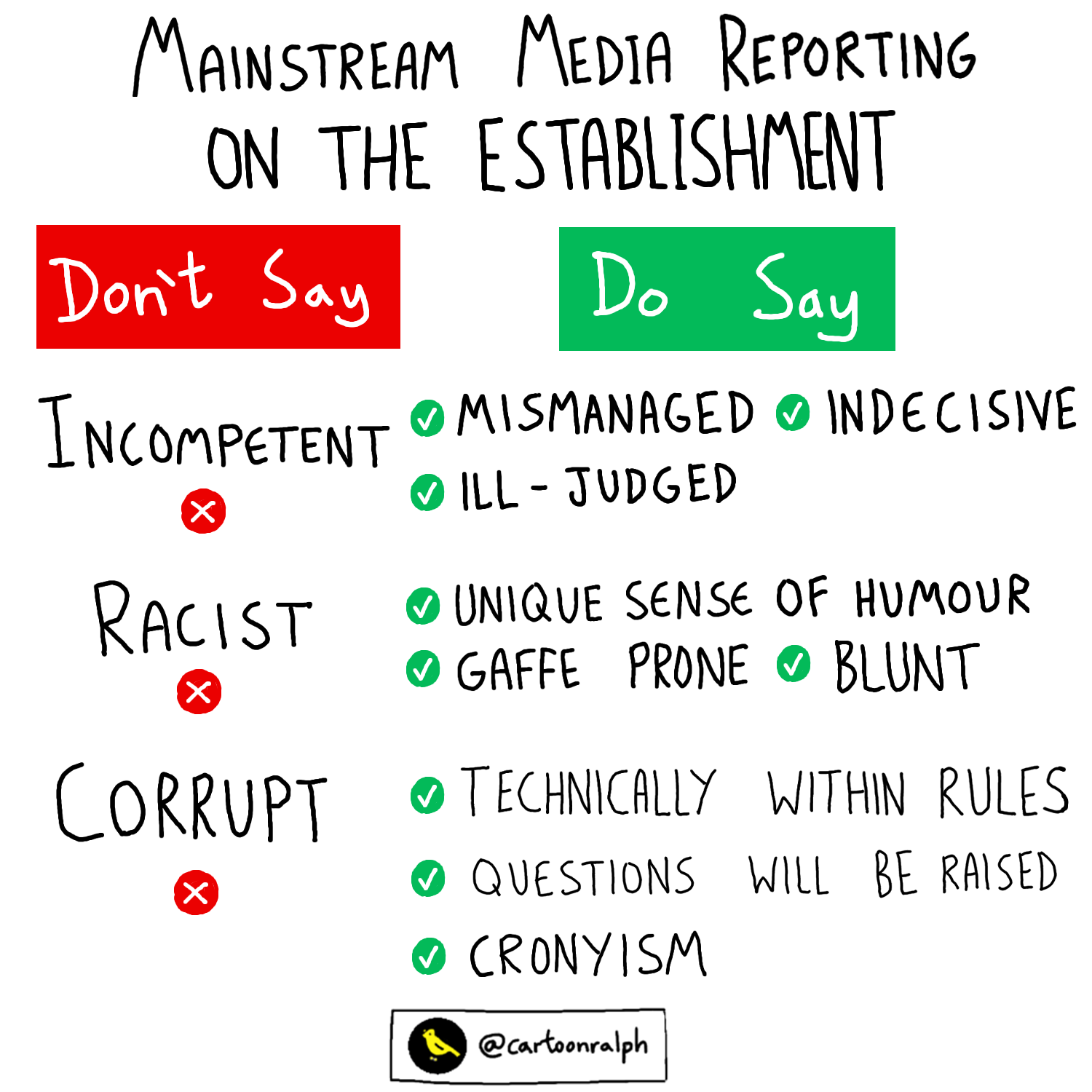 Read more about the article Mainstream media reporting on the establishment