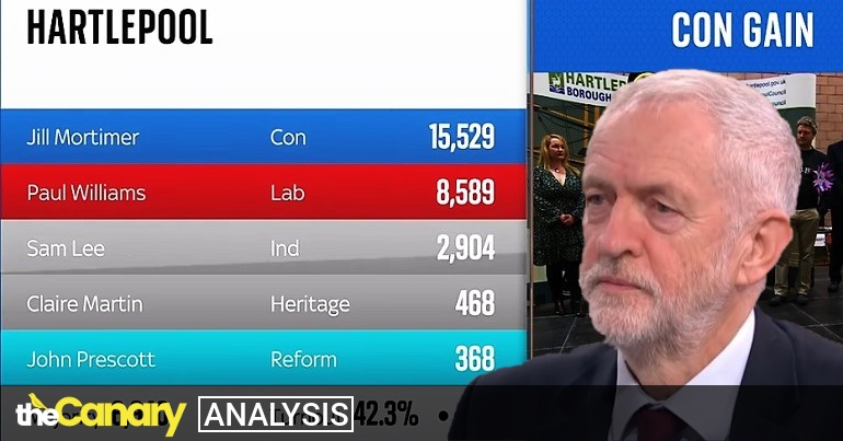 Read more about the article Voter apathy lost Labour Hartlepool, not Jeremy Corbyn
